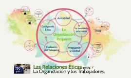 Relaciones Éticas entre Organización y Trabajadores