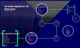 Copy of Les verbes réguliers en ER