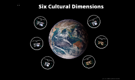 Copy of Six Dimensions of Culture