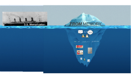 Memorization and Memory (There is a Difference)