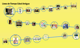 Linea del tiempo Edad antigua