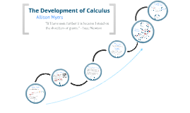 The Development of Calculus
