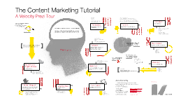 The Content Marketing Tutorial
