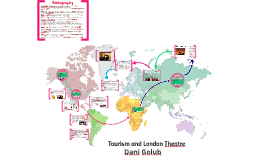 Tourism and London Theatre