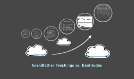 What are the Grandfather teachings?