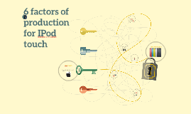 Copy of 6 frctors of production for ipod  touch