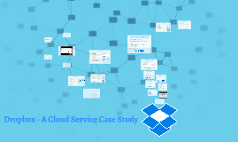 Cloud Services i.e. Dropbox