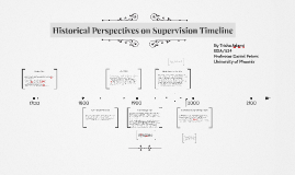 Historical Perspectives on Supervision Timeline