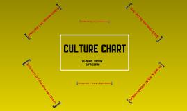 Culture Chart
