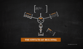 Copy of THE EFFECTS OF BULLYING