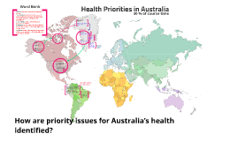 Core 1 - Yr 12: How are priority issues for Australia's health identified?