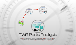 TWA Parts