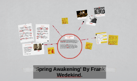 'Spring Awakening' By Frank Wedekind.