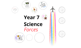 Copy of Year 7 Science- Forces