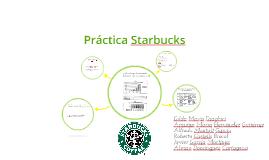 Práctica Starbucks