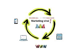 Copy of Copy of Marketing viral