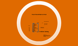From PowerPoint to Prezi