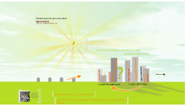 Copy of Copy of Urban Farming