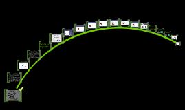 Copy of Teoría DLVO