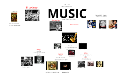 USA music 1920s