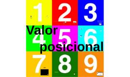 Valor posicional_PI