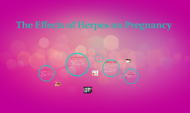 The Effects of Herpes on Pregnancy