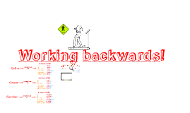 Working backwards!