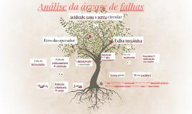 Análise da árvore de falhas