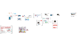 SEC 2014 - Redes sociales, Profesionales 2.0