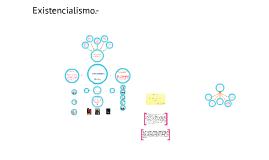 Copy of Existencialismo.