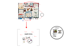 How to Make a Great Prezi