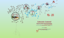 University-Centred Innovation Ecosystems