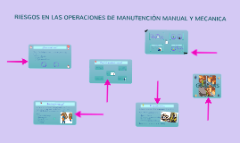 Copy of RIESGOS EN LAS OPERACIONES DE MANUTENCION MANUAL Y MECANICA