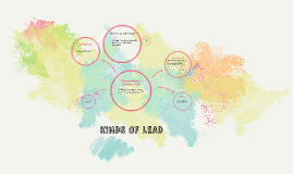 KINDS OF LEAD