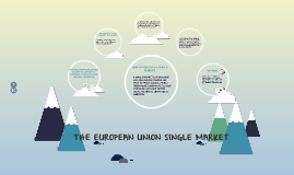 THE EUROPEAN UNION SINGLE MARKET