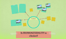 Is homosexuality a choice?