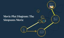 Movie plot diagramthe simpsons movie by andrew kelton on prezi ccuart Choice Image