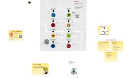 Graphics for NON-Graphic Designers