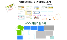 휘발성유기화합물(VOCs) 관리제도 소개(김재혁)