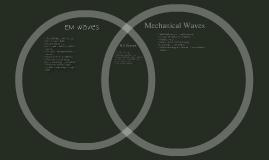Electromagnetic Waves Vs Mechanical By Michael Broadhead On Prezi