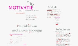 Motivatie in behandeling (kort)