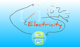 Copy of Yr 10 Electricity