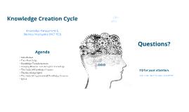 Knowledge Creation Cycle - MGT 922 (1)