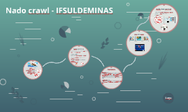Nado crawl - IFSULDEMINAS