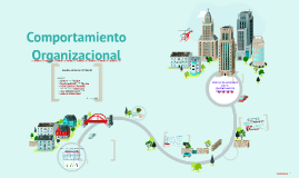 Copy of COMPORTAMIENTO ORGANIZACIONAL