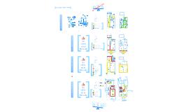 Sistema Tradicional de Viviendero  VS  Sistema PreVenta de diedro.inmobiliaria / Urbanitas residencias (Casas de 220m2 a 233m2 de edificación)