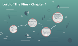 Lord of The Flies - Chapter 1