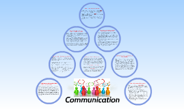 Copy of Copy of Communication