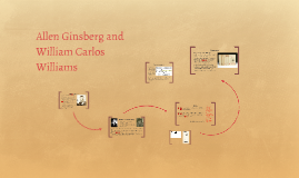 Copy of Allen Ginsberg and William Carlos Williams