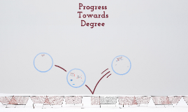Progress Towards Degree